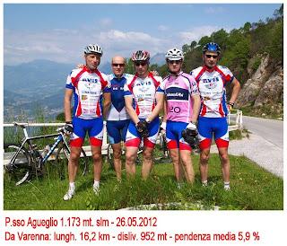 I nostri campioni - Bike Team (22)