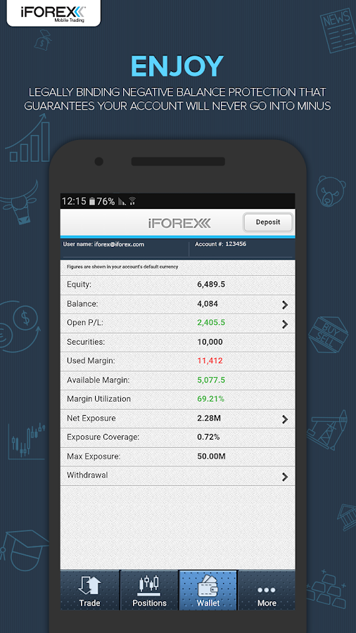 Iforex android application