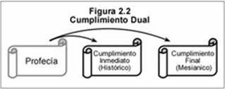 FIGUR-2-2_thumb1