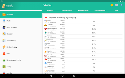 Wallet Story - Expense Manager- screenshot thumbnail