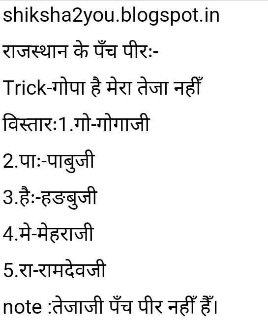 Rajasthan Gk Short Trick Pdf