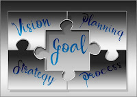 Personal Vision Planning