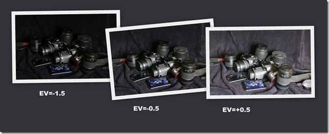 Bracketed set of images