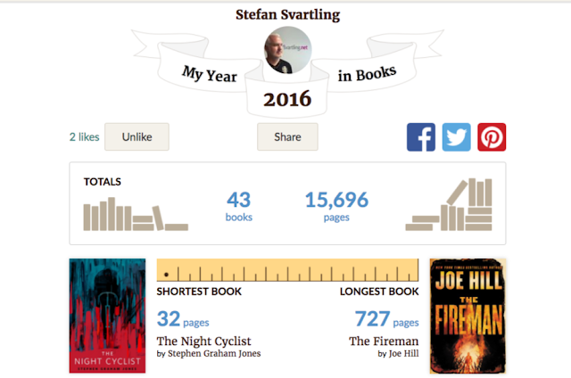 Goodreads   Stefan's Year in Books