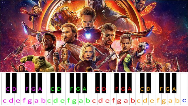 Rubberband Man (Avengers: Infinity War) ~ Piano Letter Notes