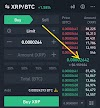 How To Trade Signals And Set Price Alerts On Binance