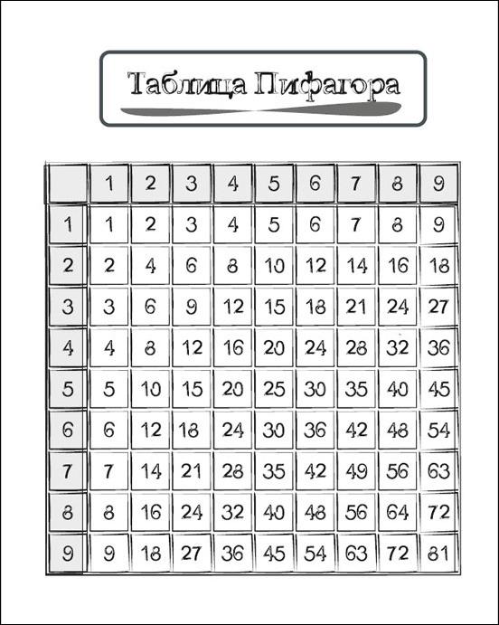 Таблица Пифагора распечатать А4 черно-белая