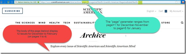 Scientific_American_1908_showing_the_Page_parameter_in_the_URL