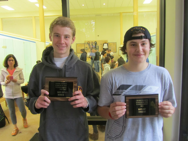 BU17 draw: Samuel Curtis (Winner), Benjamin Manser (Finalist)