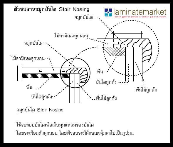 อุปกรณ์ตัวจบงานพื้นไม้ลามิเนต Stair Nosing