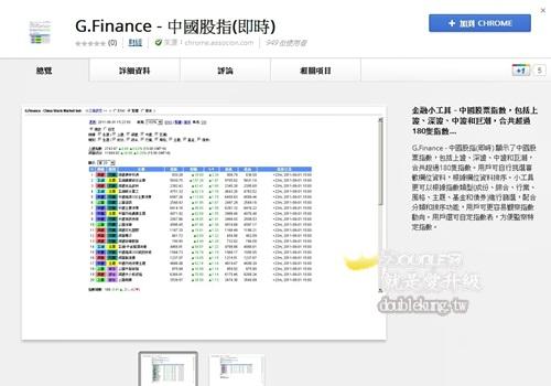 CHROME擴充好用系列-兩款功能幫你看中國股票&GMAIL信件更新通知!