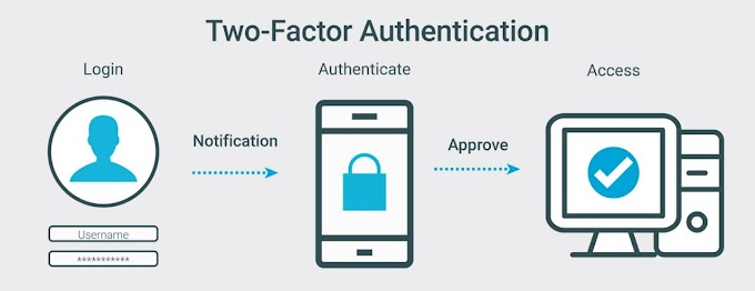 2-Factor Authentication (2FA)! What are 2FAs?