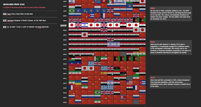 quais-paises-ao-redor-do-mundo-mais-preocupam-os-americanos-a-cada-mes-desde-1900
