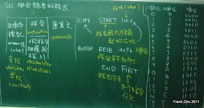 SIC組合語言程式結構說明