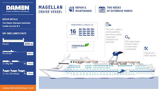 Ready For Summer Global Maritime Groups GRT Cruise Ship - Magellan cruise ship