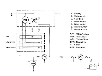 suzukijeepinfo windshield wiring. Black Bedroom Furniture Sets. Home Design Ideas