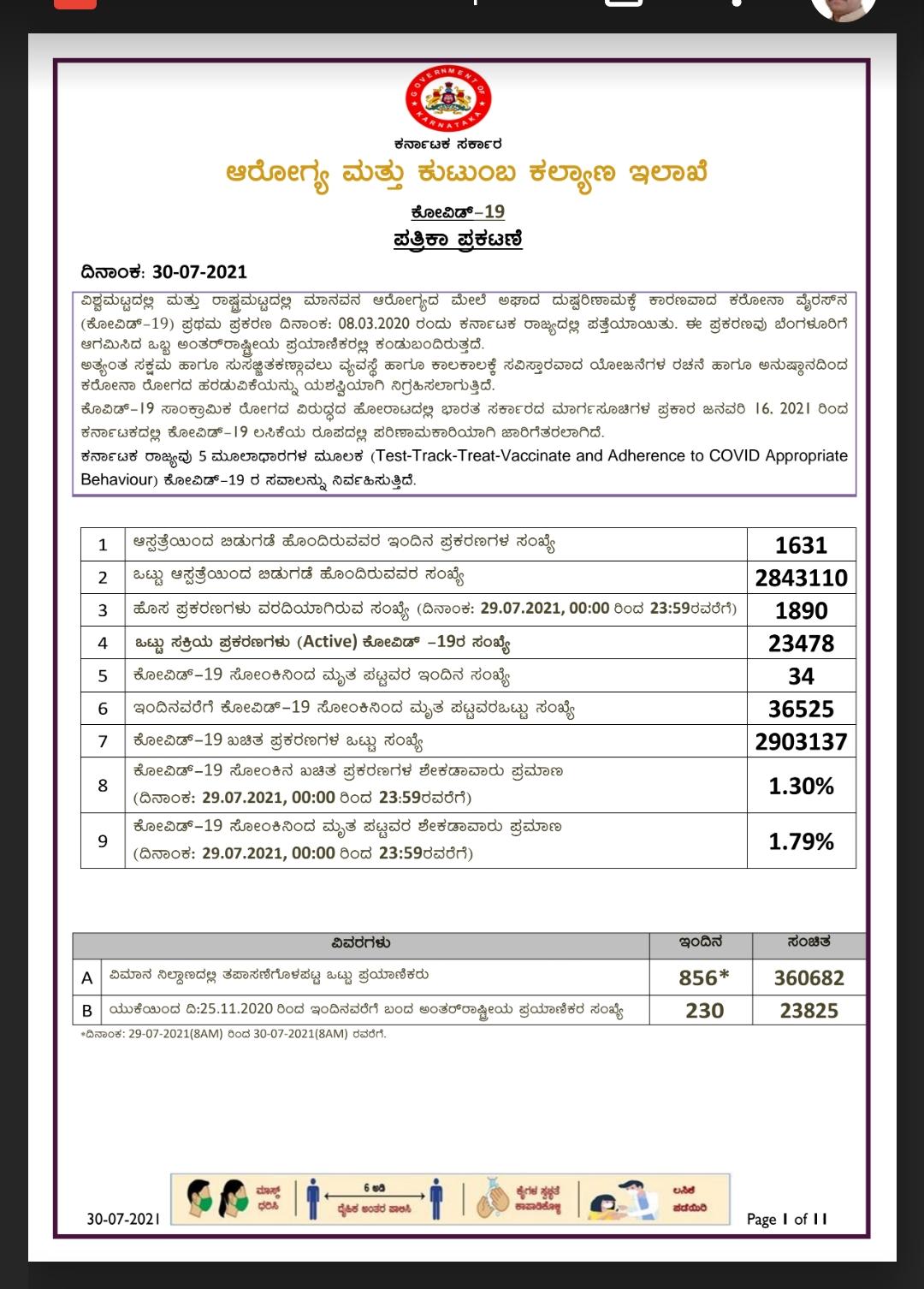 30-7-2021.Today kovid-19 health bulletin