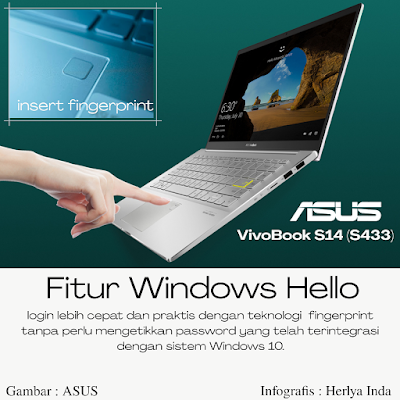 Fitur Windows Hello fingerprint ASUS Vivobook S14 S433