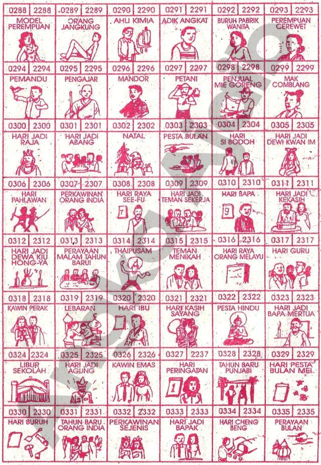 Daftar Buku Mimpi 4D dengan Nomor Togel Abjad 0288 – 0335 dan 2288 – 2335