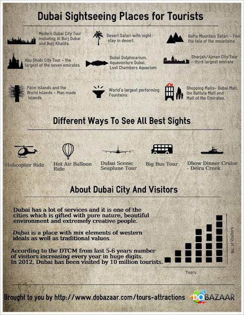 Infographix - Dubai-Sightseeing.jpg