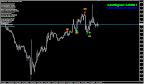 2011-08-02_1122  USD-JPY M5