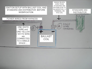 STANDARD%2BBALLAST%2BIGNITION%2BWIRING%2B how to change from a ballast coil system to a straight 12v coil