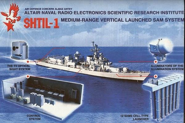 Shtil-1