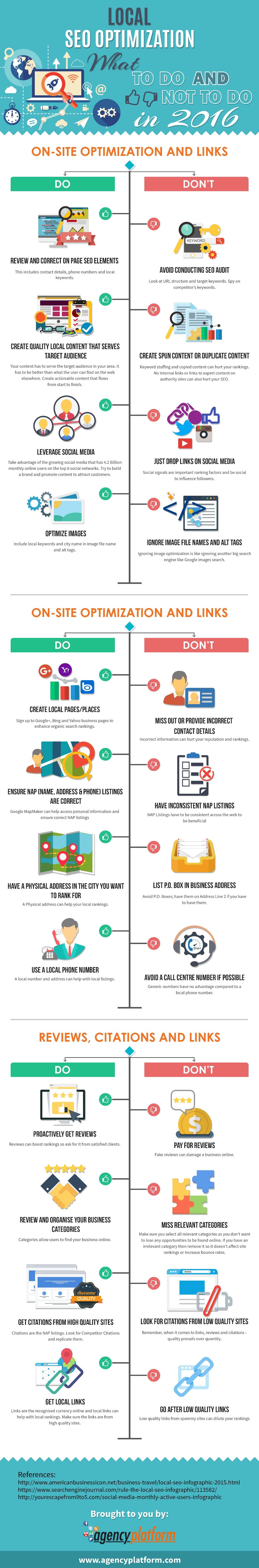 Qué hacer y qué no hacer para mejorar tu SEO local