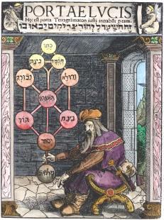 Joseph Ben Abraham Gikatilla Portae Lucis 1516, Alchemical And Hermetic Emblems 1