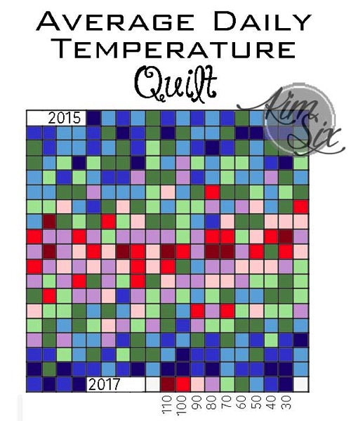 Average Daily Temperature Quilt