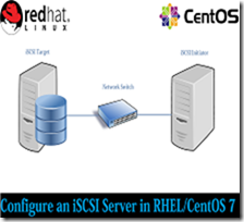configure-iscsi-server-in-linux1