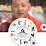 Sonam Rinchen's profile photo