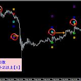 USD/CHF M5 9月勝率90.16%リアルタイムで確認した直近シグナル9.30まで
