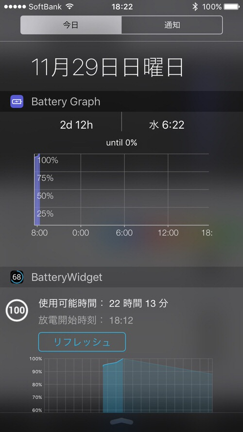 バッテリー消費をグラフ化するウィジェット