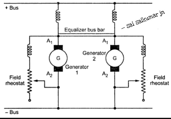 electrical and electronics study portal  parallel operation of shunt generators   sai saikumar jn