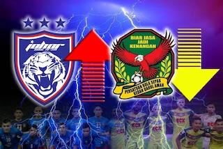 5 sebab JDT menang, 5 punca Kedah kalah