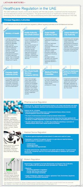 Infographix - UAE-Healthcare_v2.png