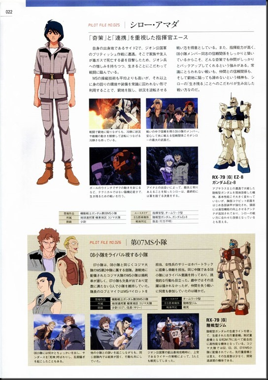 ACE IN THE GUNDAM U.C.0079‐U.C.0096_811955-0025