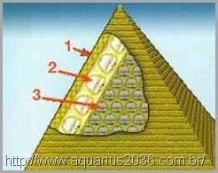 corpo-da-piramide-crimeia