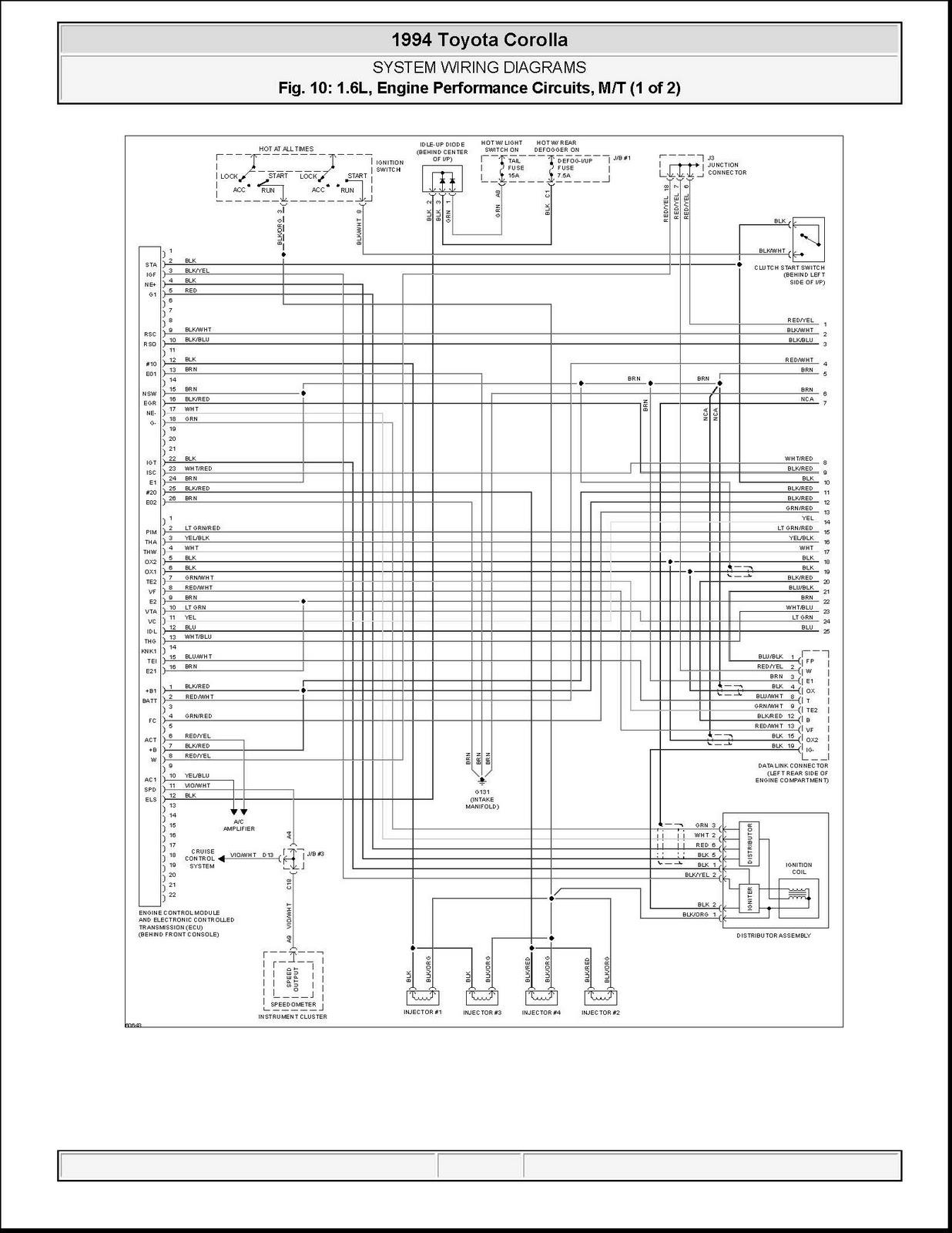 DDMP Automotriz: Diagrama 4A-FE 1994