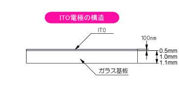 ITO電極の構造