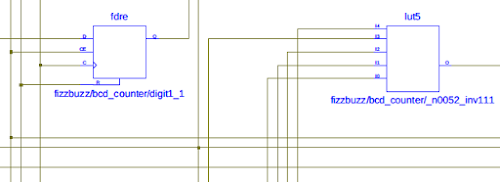 Detail of the schematic showing a flip flop and lookup table.
