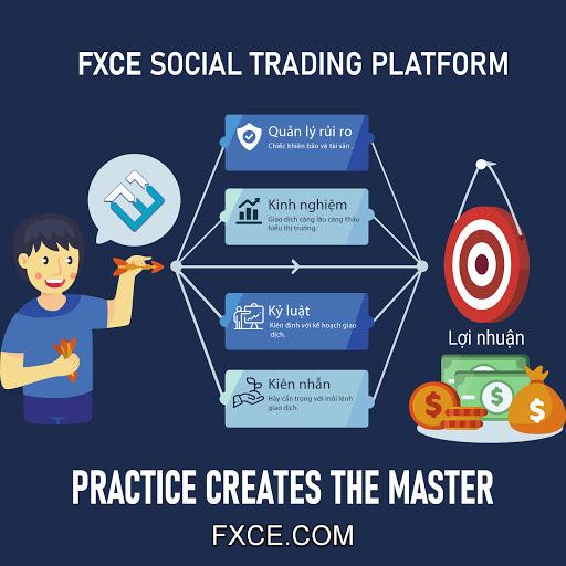 Mạng xã hội giao dịch FXCE