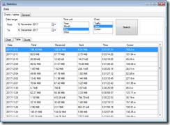 NetTraffic برنامج عربي مجانى لقياس سرعة الإنترنت واستهلاك الباندويث -3