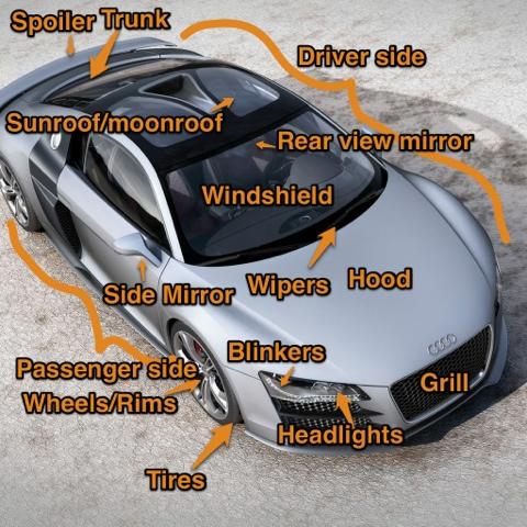 the esl commando english vocabulary car exterior outside. Black Bedroom Furniture Sets. Home Design Ideas