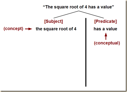 concept object diagram square 4.2.u