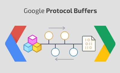 Google Protocol Buffers (ProtoBuf) -  Best Alternative to Java Serialization