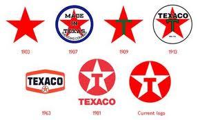 History of All Logos: All Texaco Logos