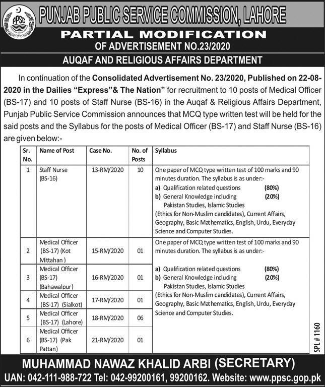 Punjab Public Service Commission PPSC Jobs September 2020