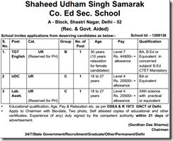 Shaheed Udham Singh Samarak Co. Ed Sec. School Jobs 2017 www.indgovtjobs.in